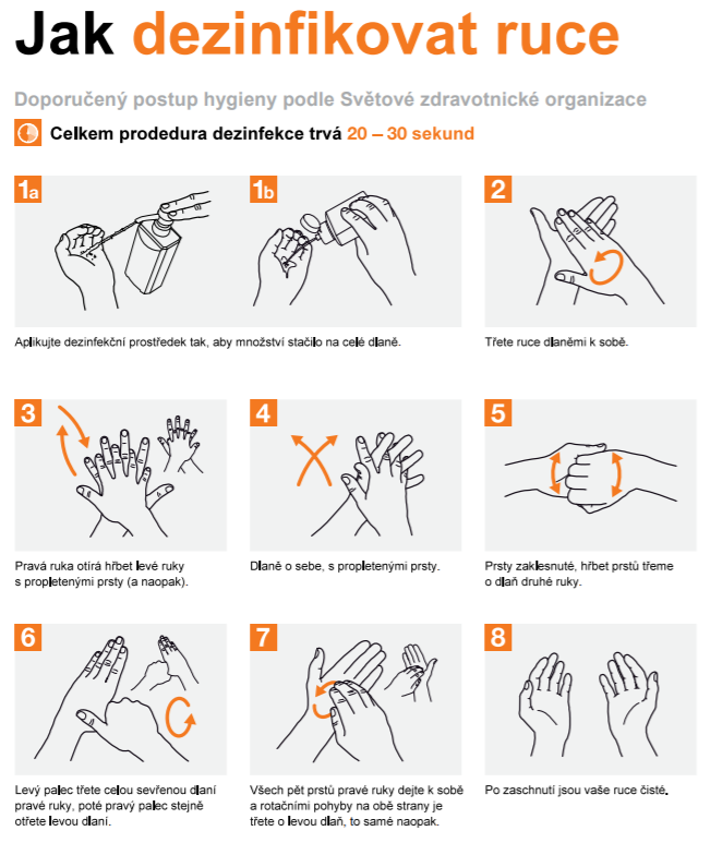 Jak si dezinfikovat ruce